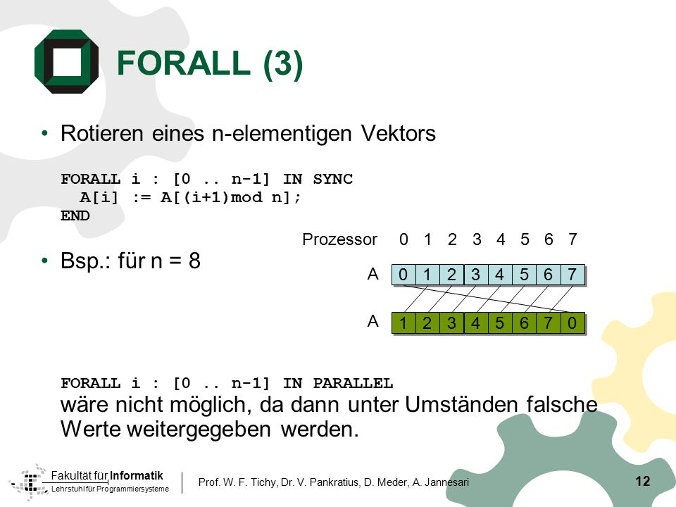 FORALL (3) Rotieren eines n-elementigen Vektors FORALL i : [0 .. n-1] IN SYNC A[i] := A[(i+1)mod n]; END.